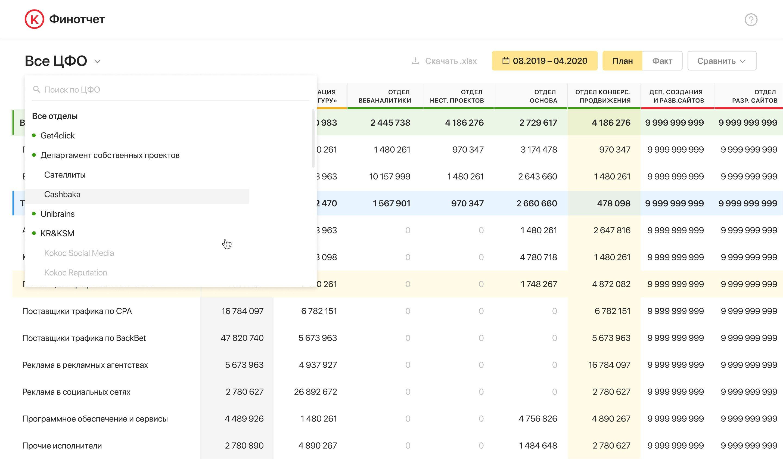 Financial report designs