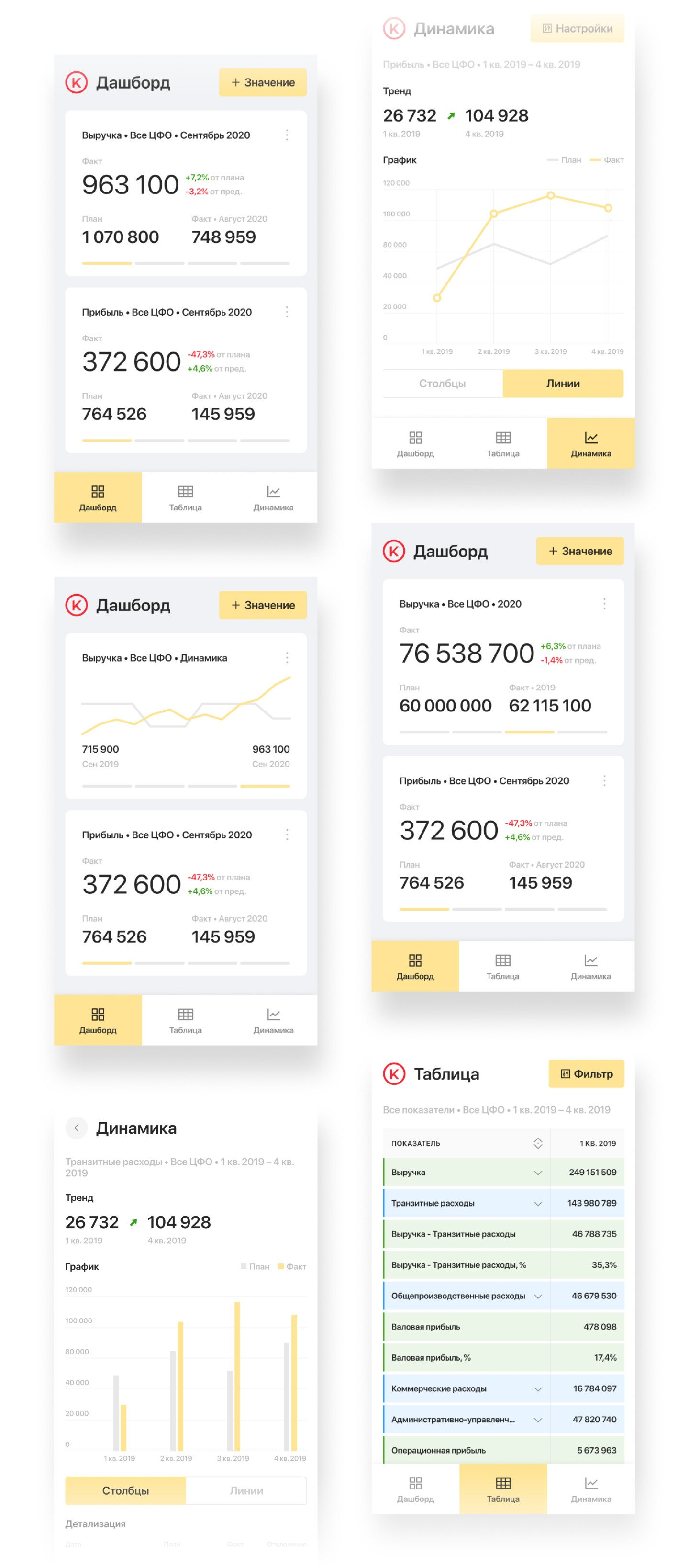 Design of mobile version of the financial report